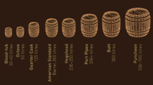 Whisky cask size